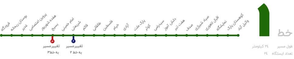Line 1 - متروی مشهد را مثل یک بومی بشناسید